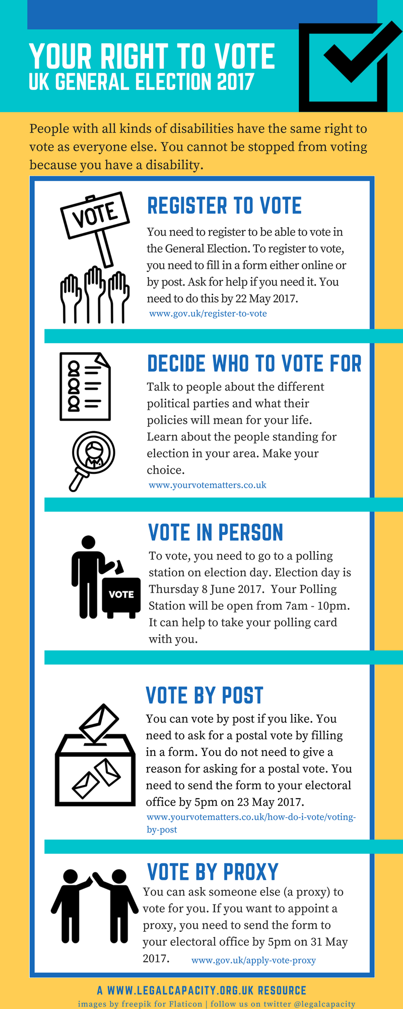Infographic: Your Right to Vote – Everyday Decisions